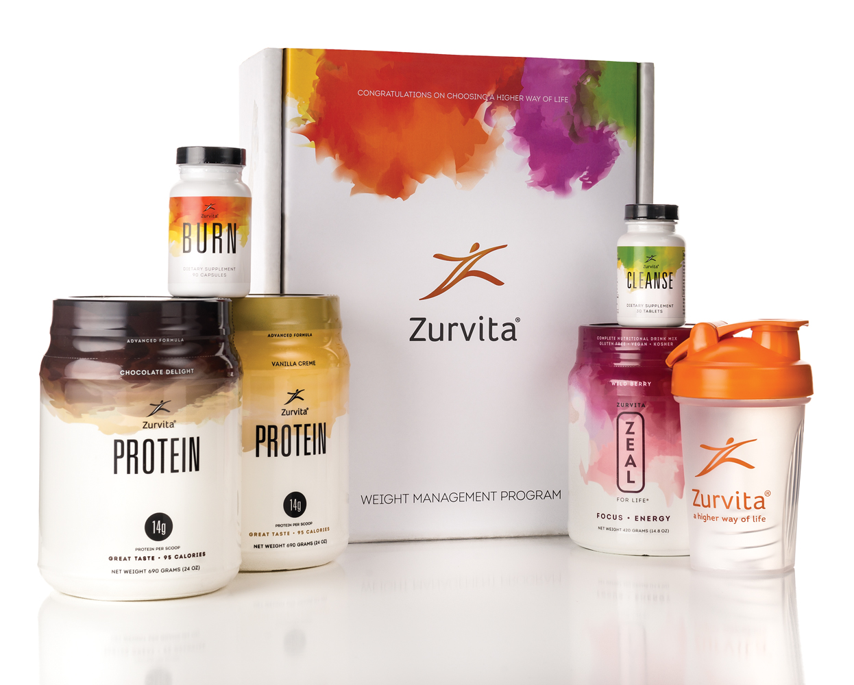 zeal weight loss price list